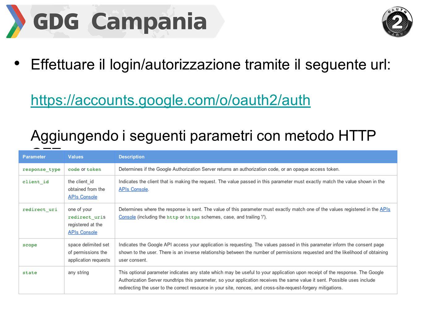 Effettuare il login/autorizzazione tramite il seguente url: https://accounts.google.com/o/oauth2/auth Aggiungendo i seguenti parametri con metodo HTTP