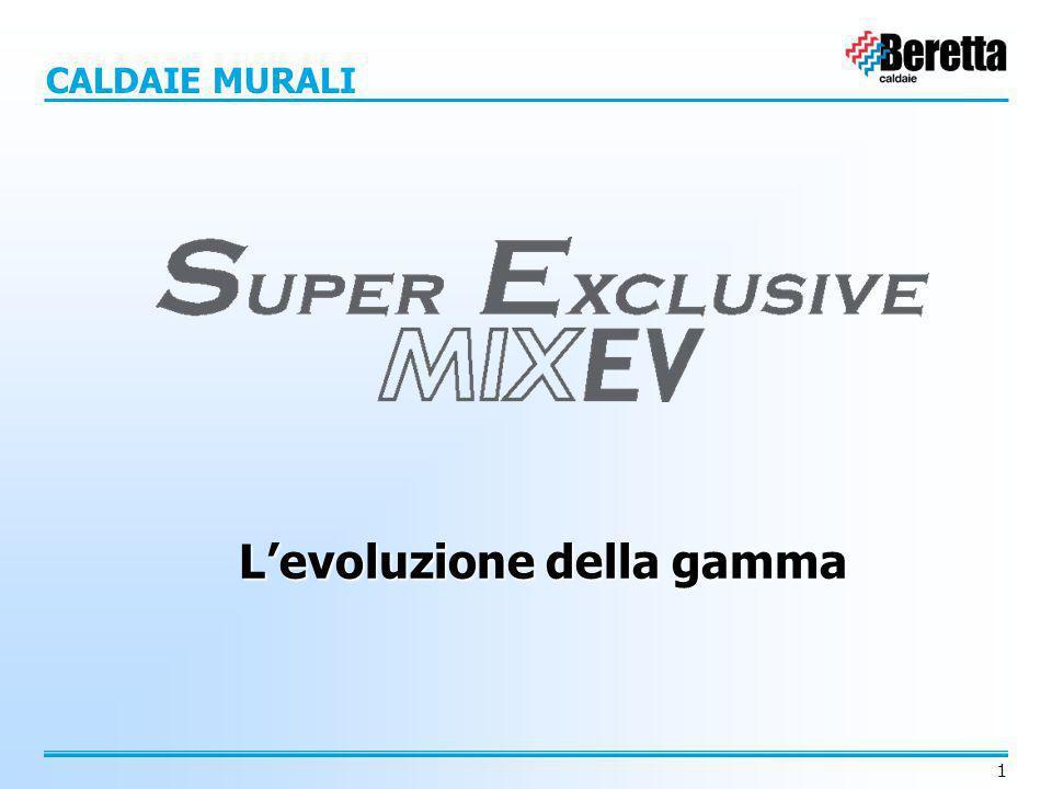 2 Nuove Funzioni Evolution Nuove Potenze MIX: Aria/Gas Nuova Super Exclusive MIX EVOLUTION I PLUS