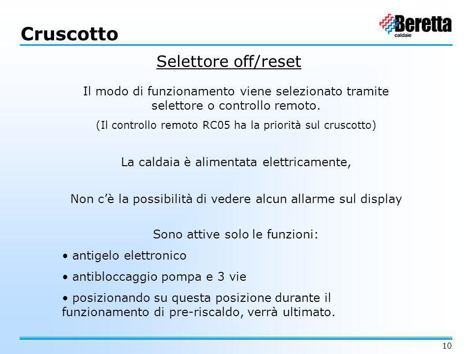 10 Cruscotto Selettore off/reset Il modo di funzionamento viene selezionato tramite selettore o controllo remoto. (Il controllo remoto RC05 ha la prio