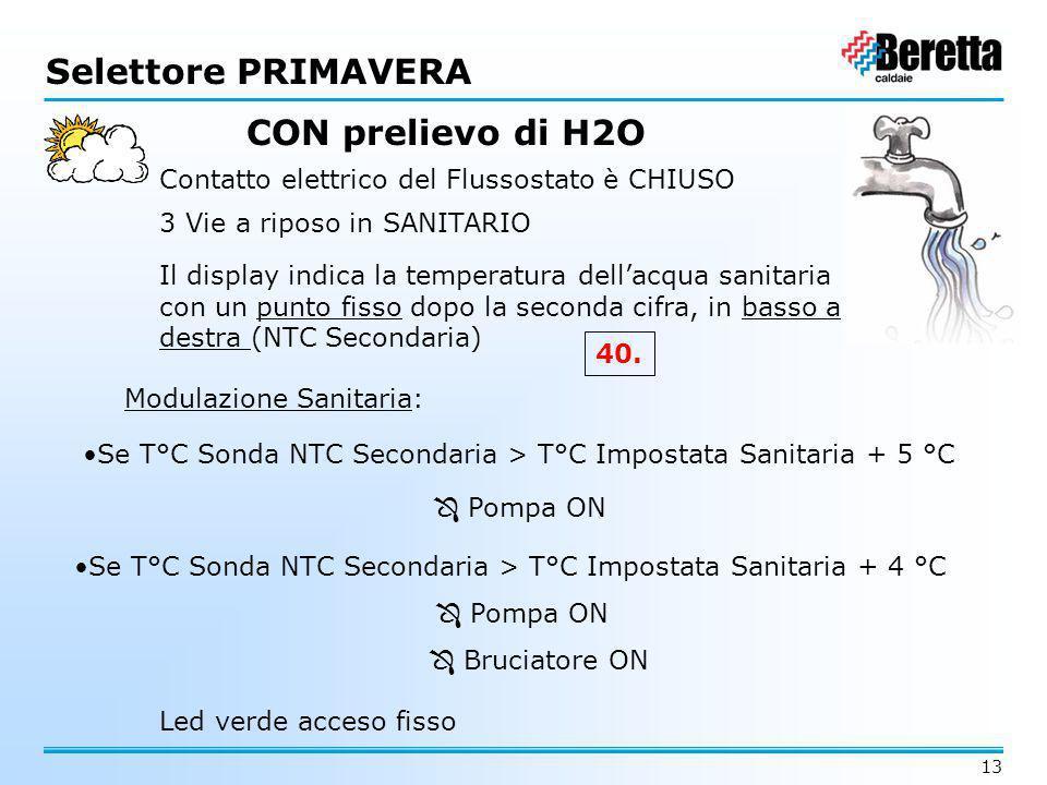 13 CON prelievo di H2O 3 Vie a riposo in SANITARIO Contatto elettrico del Flussostato è CHIUSO Il display indica la temperatura dell'acqua sanitaria c