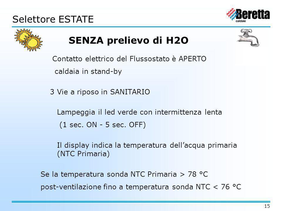 15 3 Vie a riposo in SANITARIO Contatto elettrico del Flussostato è APERTO caldaia in stand-by Lampeggia il led verde con intermittenza lenta (1 sec.