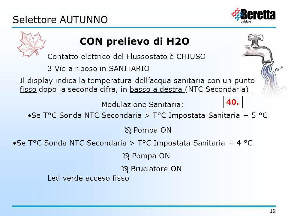 19 CON prelievo di H2O Selettore AUTUNNO 3 Vie a riposo in SANITARIO Contatto elettrico del Flussostato è CHIUSO Il display indica la temperatura dell
