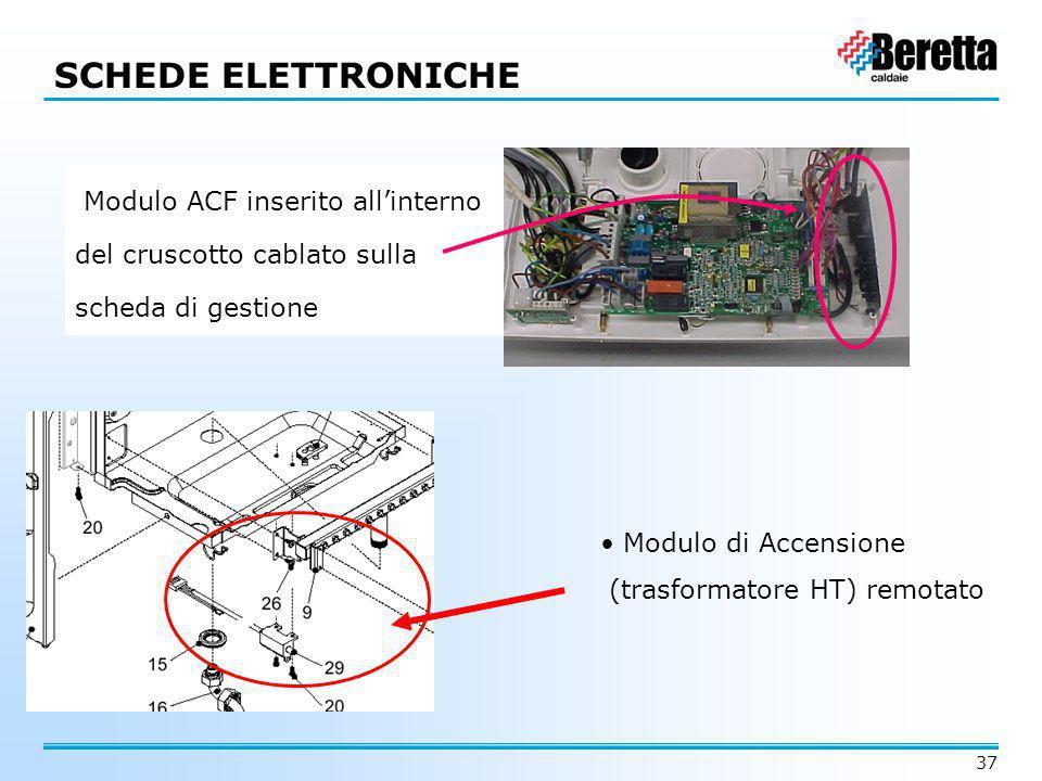 37 SCHEDE ELETTRONICHE Modulo ACF inserito all'interno del cruscotto cablato sulla scheda di gestione Modulo di Accensione (trasformatore HT) remotato