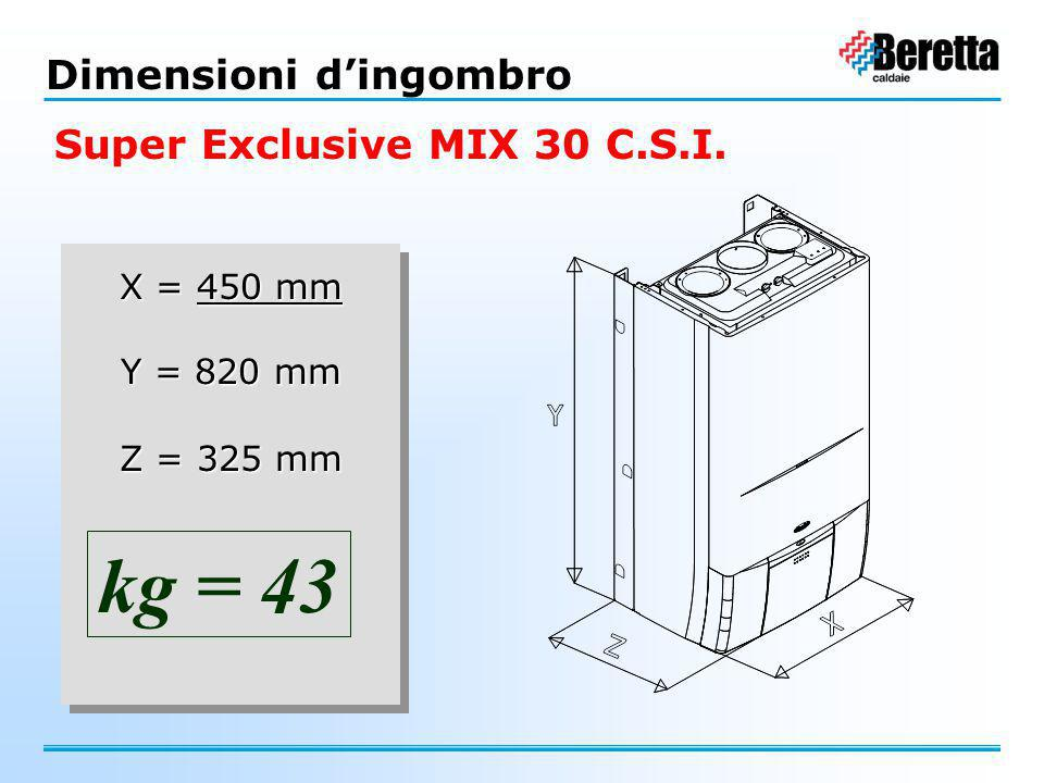 55...si è introdotto il pressostato analogico che misura la portata di fumi in uscita Corretto rapporto A/G Correzione della portata d'aria in ingresso grazie al ventilatore modulante in velocità COMBUSTIONE