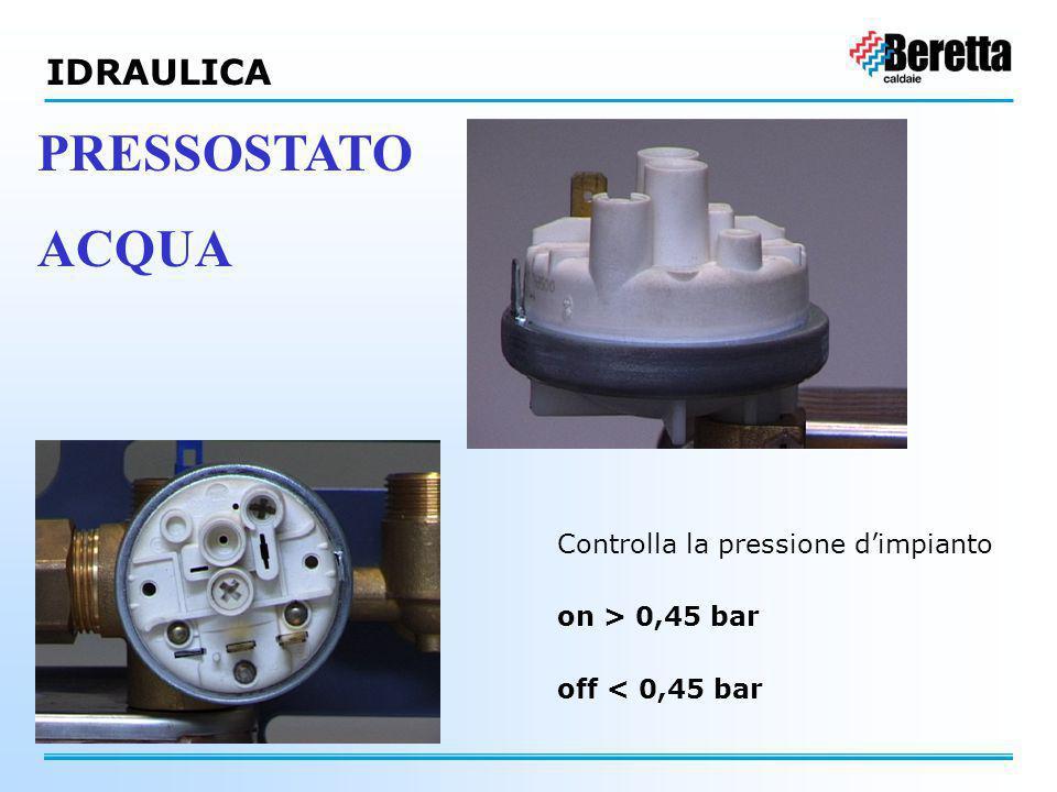 PRESSOSTATO ACQUA Controlla la pressione d'impianto on > 0,45 bar off < 0,45 bar IDRAULICA