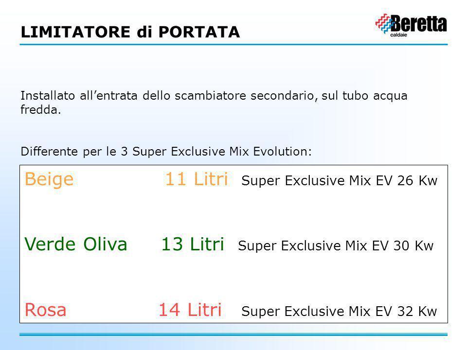 Beige 11 Litri Super Exclusive Mix EV 26 Kw Verde Oliva 13 Litri Super Exclusive Mix EV 30 Kw Rosa 14 Litri Super Exclusive Mix EV 32 Kw LIMITATORE di
