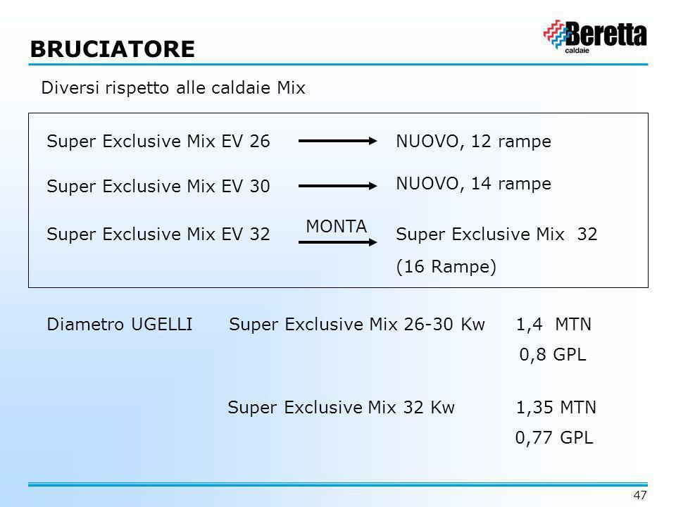 47 BRUCIATORE Diversi rispetto alle caldaie Mix MONTA Super Exclusive Mix EV 26NUOVO, 12 rampe Super Exclusive Mix EV 30 Super Exclusive Mix EV 32Supe
