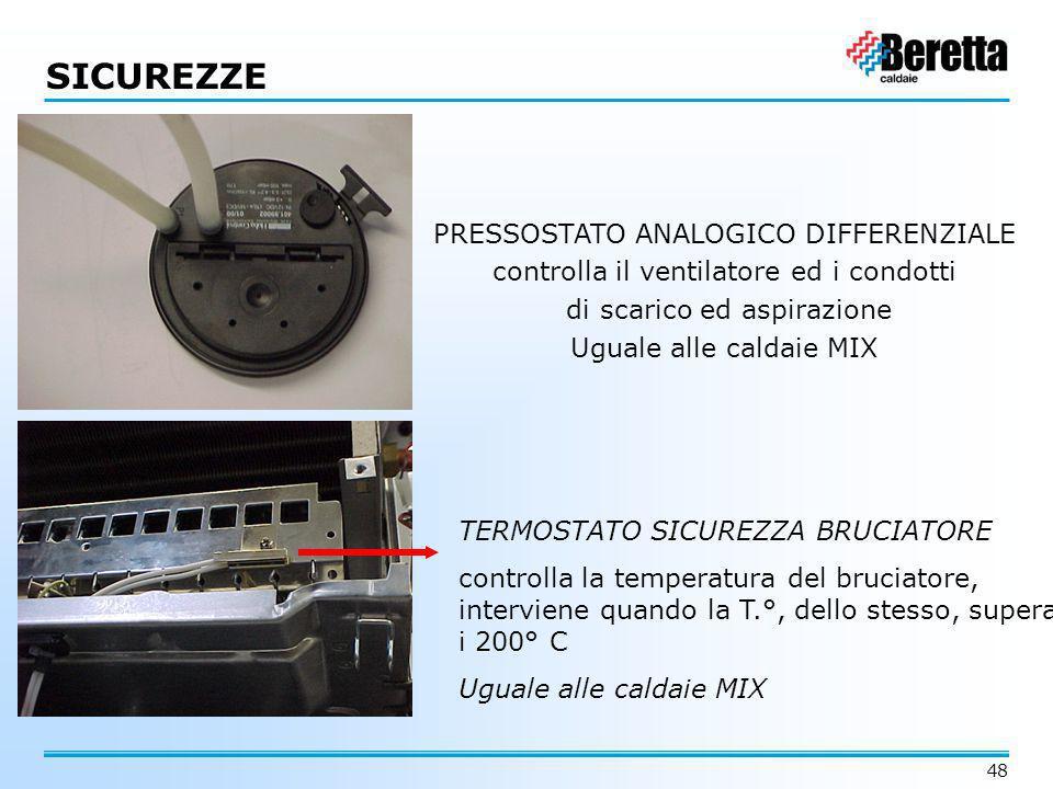 48 SICUREZZE PRESSOSTATO ANALOGICO DIFFERENZIALE controlla il ventilatore ed i condotti di scarico ed aspirazione Uguale alle caldaie MIX TERMOSTATO S