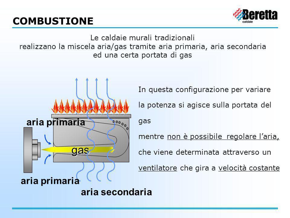 gas aria primaria aria secondaria In questa configurazione per variare la potenza si agisce sulla portata del gas mentre non è possibile regolare l'ar