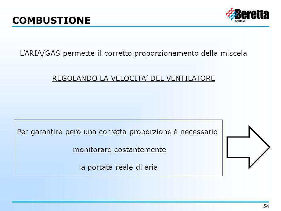 54 L'ARIA/GAS permette il corretto proporzionamento della miscela REGOLANDO LA VELOCITA' DEL VENTILATORE Per garantire però una corretta proporzione è