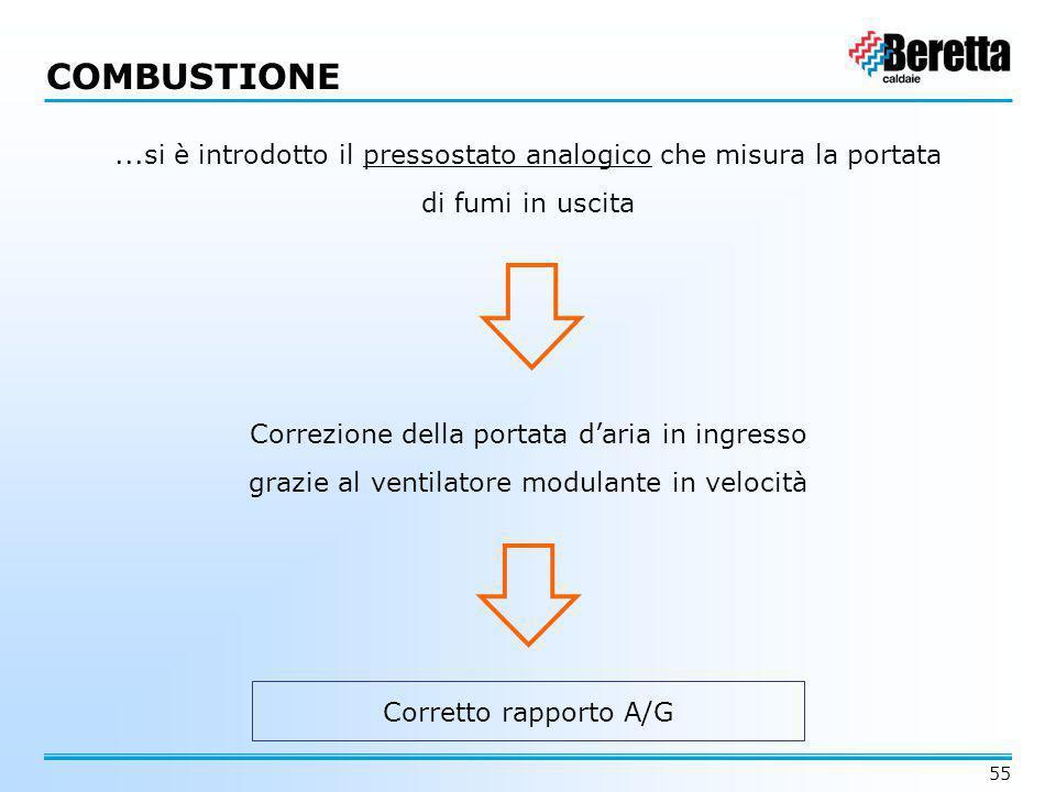 55...si è introdotto il pressostato analogico che misura la portata di fumi in uscita Corretto rapporto A/G Correzione della portata d'aria in ingress