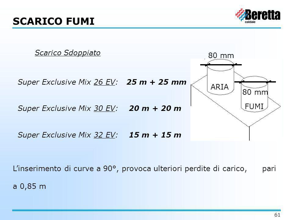 61 SCARICO FUMI Scarico Sdoppiato Super Exclusive Mix 26 EV: 25 m + 25 mm Super Exclusive Mix 30 EV: 20 m + 20 m Super Exclusive Mix 32 EV: 15 m + 15
