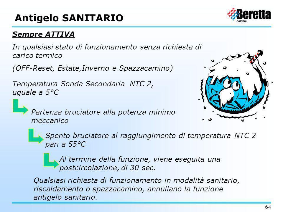 64 Antigelo SANITARIO Sempre ATTIVA In qualsiasi stato di funzionamento senza richiesta di carico termico (OFF-Reset, Estate,Inverno e Spazzacamino) T