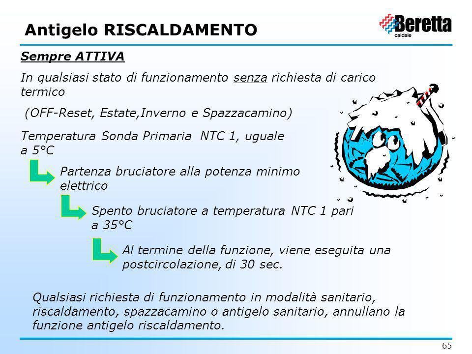 65 Antigelo RISCALDAMENTO Sempre ATTIVA In qualsiasi stato di funzionamento senza richiesta di carico termico (OFF-Reset, Estate,Inverno e Spazzacamin
