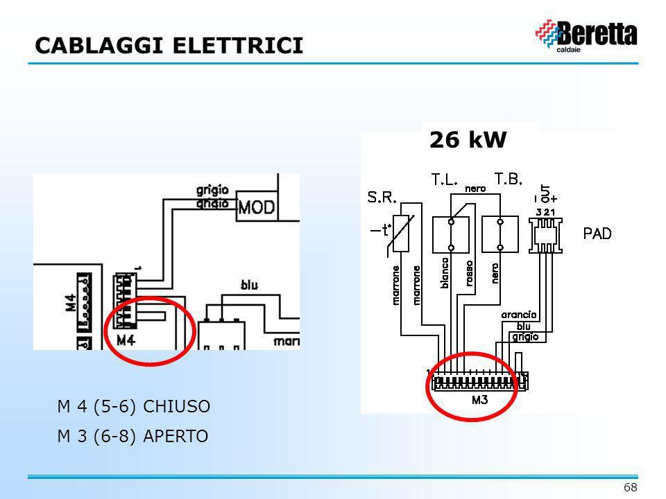 68 CABLAGGI ELETTRICI M 4 (5-6) CHIUSO M 3 (6-8) APERTO 26 kW