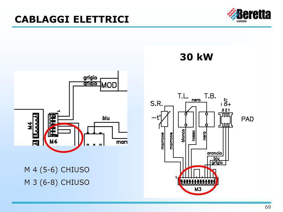 69 CABLAGGI ELETTRICI M 4 (5-6) CHIUSO M 3 (6-8) CHIUSO 30 kW