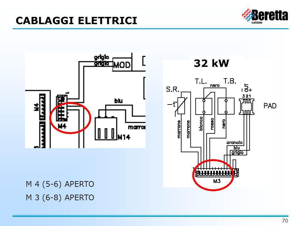 70 CABLAGGI ELETTRICI M 4 (5-6) APERTO M 3 (6-8) APERTO 32 kW
