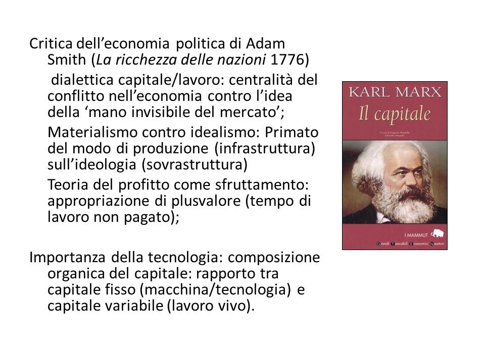 Il cambiamento socioeconomico nel secondo dopoguerra Modo di produzione Fordismo/Taylorismo Post-Fordismo/Toyotismo Industriale Post-Industriale