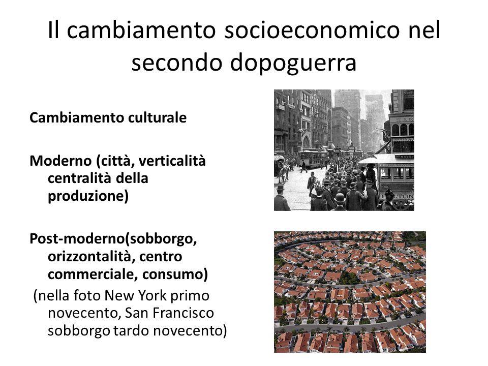 Sociologia contemporanea Saskia Sassen (1991) The Global City: New York, London, Tokyo.