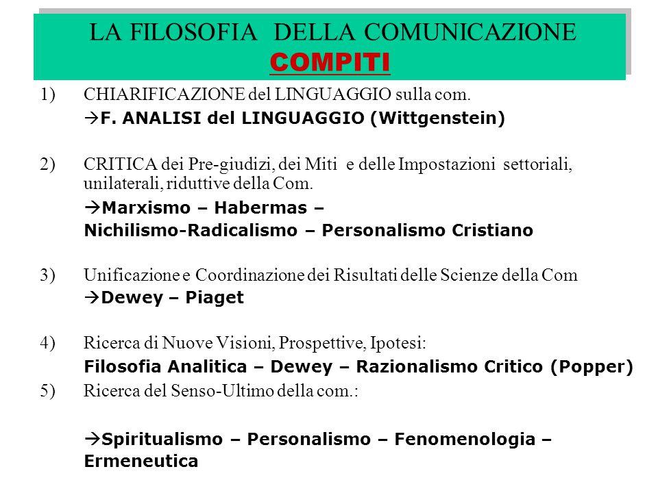 LA FILOSOFIA DELLA COMUNICAZIONE COMPITI 1)CHIARIFICAZIONE del LINGUAGGIO sulla com.  F. ANALISI del LINGUAGGIO (Wittgenstein) 2)CRITICA dei Pre-giud