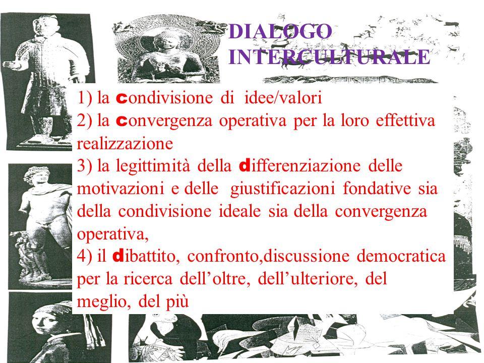 1) la c ondivisione di idee/valori 2) la c onvergenza operativa per la loro effettiva realizzazione 3) la legittimità della d ifferenziazione delle mo