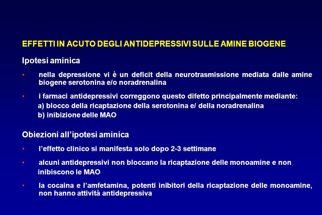 EFFETTI IN ACUTO DEGLI ANTIDEPRESSIVI SULLE AMINE BIOGENE Ipotesi aminica nella depressione vi è un deficit della neurotrasmissione mediata dalle amin
