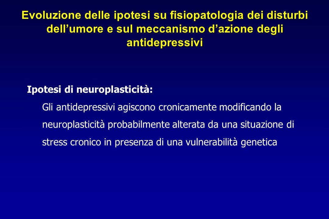 Ipotesi monoaminergica: La depressione è causata da una carenza di neurotrasmettitori monoaminergici Ipotesi monoaminergica recettoriale: Gli antidepr
