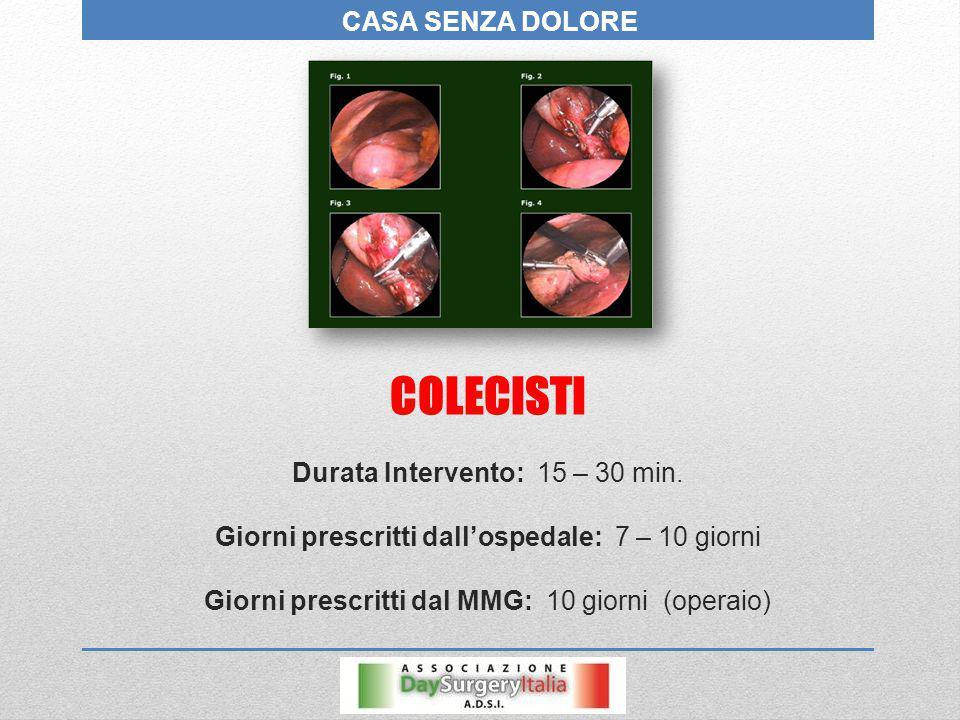 CASA SENZA DOLORE TUNNEL CARPALE Durata Intervento: 10 – 20 min.