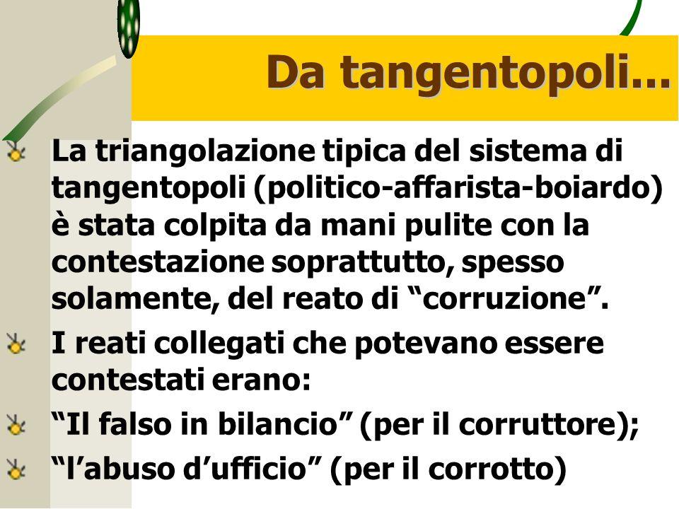 …a Immunopoli Il sistema di relazioni è cambiato con: la privatizzazione delle relazioni contrattuali; le società di diritto privato.