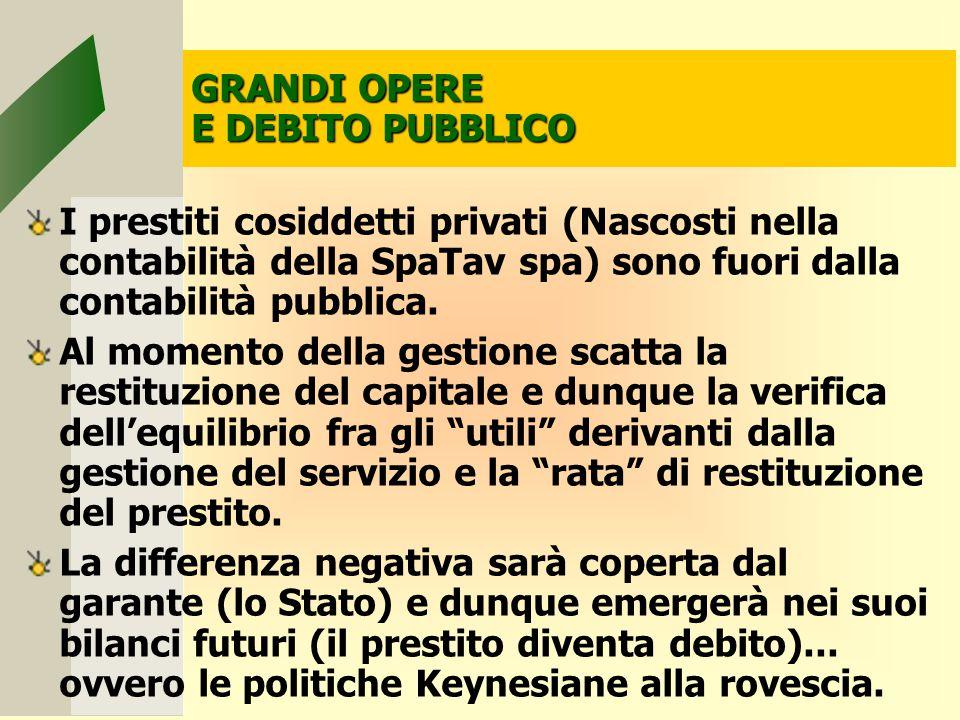 GRANDI OPERE E DEBITO PUBBLICO I prestiti cosiddetti privati (Nascosti nella contabilità della SpaTav spa) sono fuori dalla contabilità pubblica.