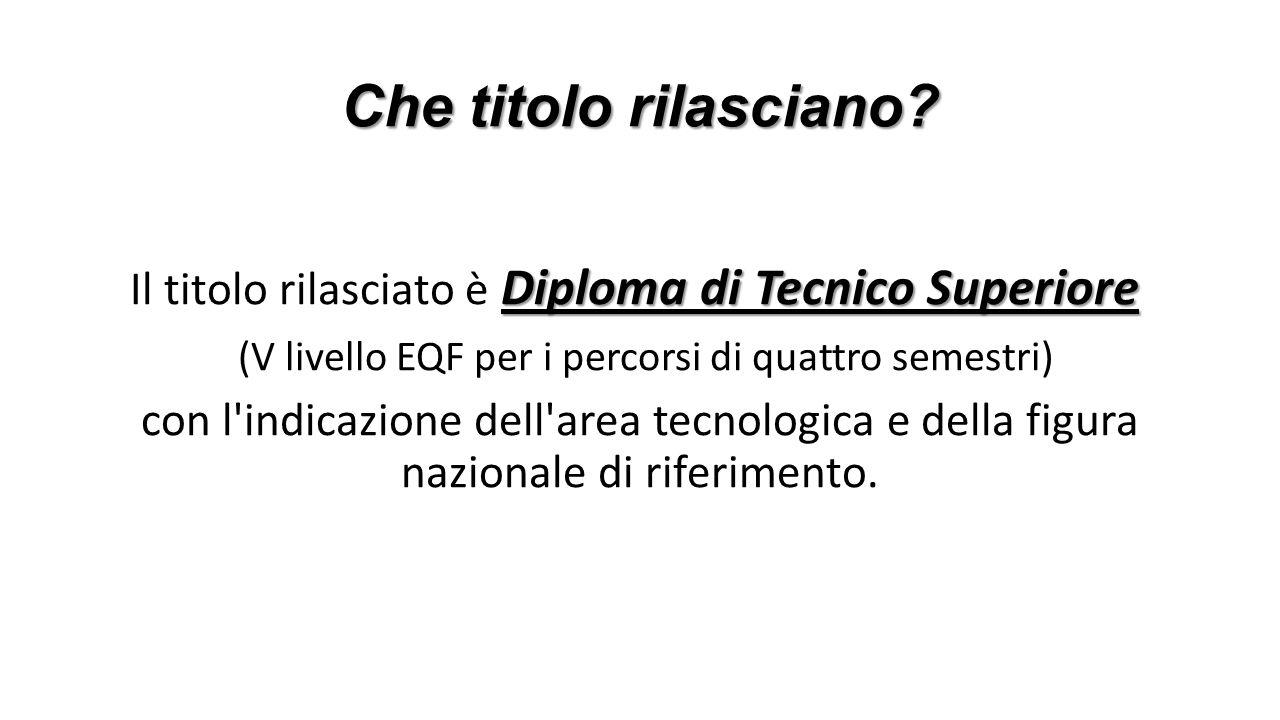 Che titolo rilasciano? Diploma di Tecnico Superiore Il titolo rilasciato è Diploma di Tecnico Superiore (V livello EQF per i percorsi di quattro semes