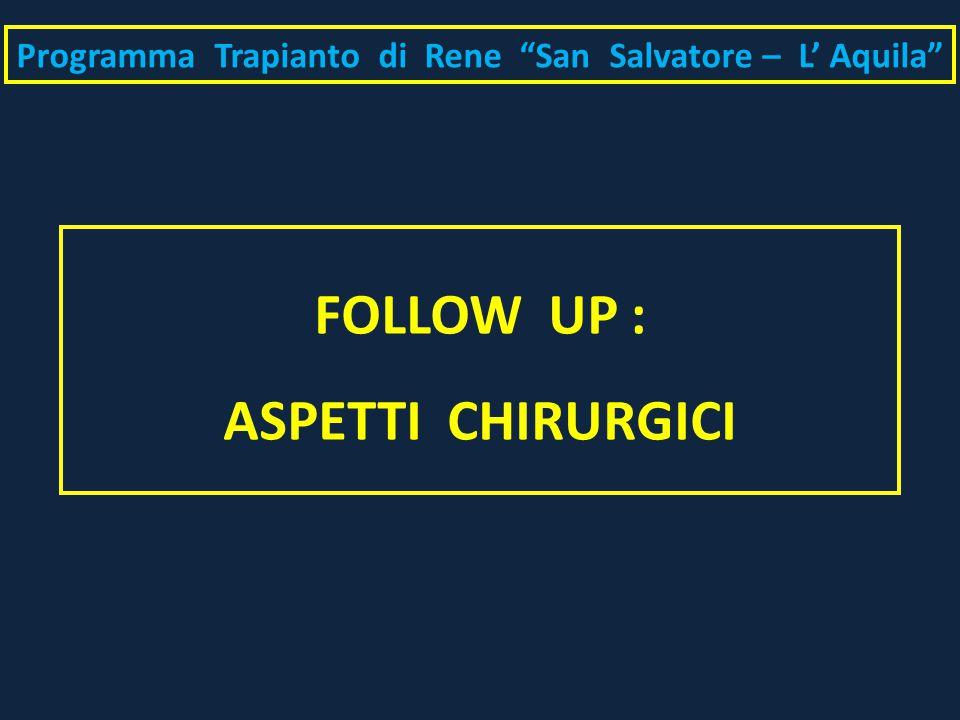 """FOLLOW UP : ASPETTI CHIRURGICI Programma Trapianto di Rene """"San Salvatore – L' Aquila"""""""