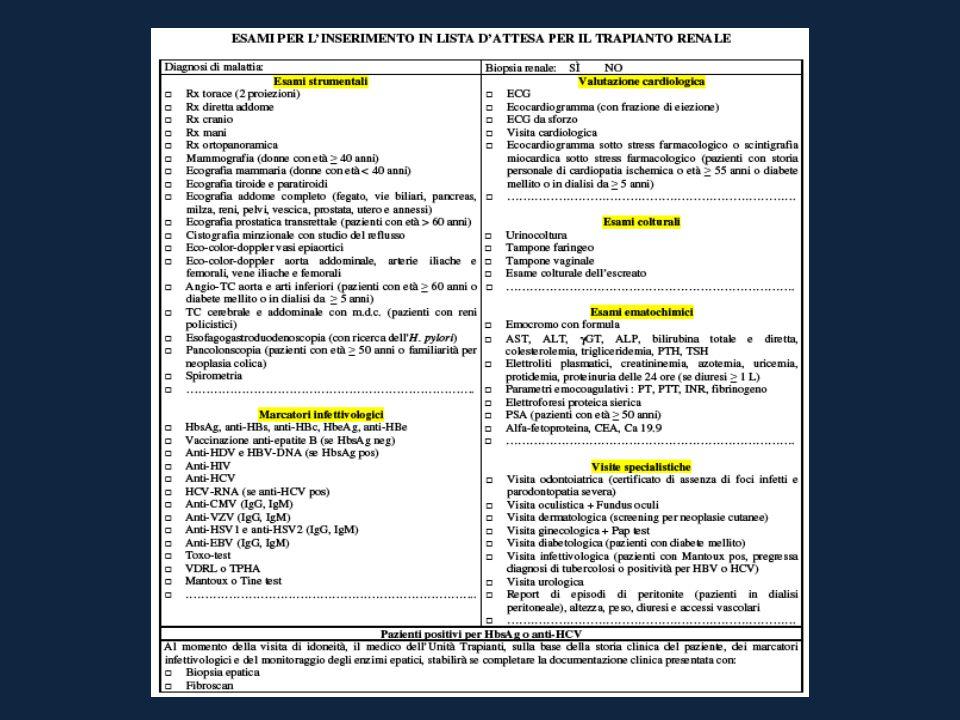 COMPLICANZE CHIRURGICHE TX  Complicanze vascolari  Complicanze urologiche  Linfocele  Complicanze sito chirurgico : Deiscenza Infezione Ematoma
