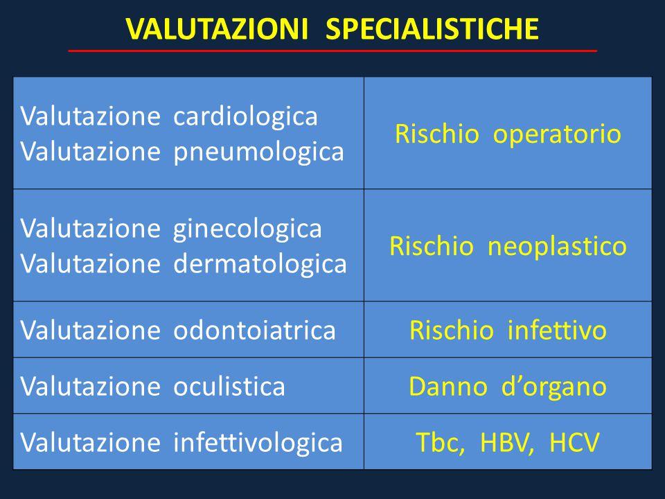 VALUTAZIONI SPECIALISTICHE Valutazione cardiologica Valutazione pneumologica Rischio operatorio Valutazione ginecologica Valutazione dermatologica Ris