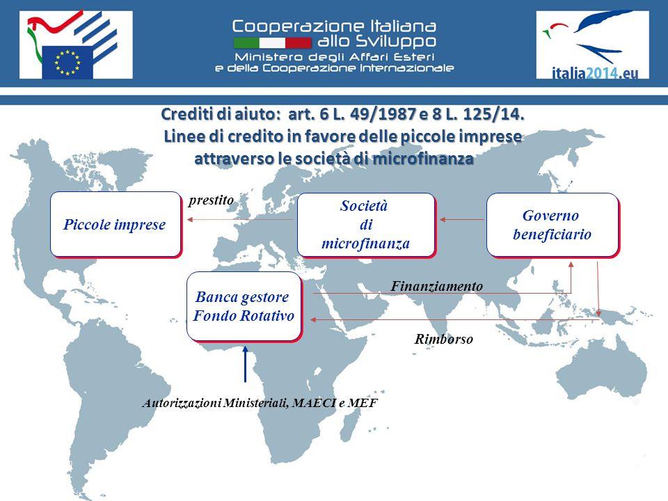 Crediti di aiuto: art. 6 L. 49/1987 e 8 L. 125/14. Linee di credito in favore delle piccole imprese attraverso le società di microfinanza prestito Pic