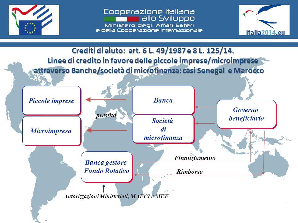 Crediti di aiuto: art. 6 L. 49/1987 e 8 L. 125/14. Linee di credito in favore delle piccole imprese/microimprese attraverso Banche/società di microfin