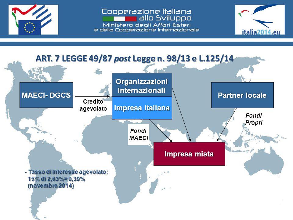 ART. 7 LEGGE 49/87 post Legge n. 98/13 e L.125/14 MAECI- DGCS OrganizzazioniInternazionali Partner locale Impresa mista Credito agevolato Fondi Propri
