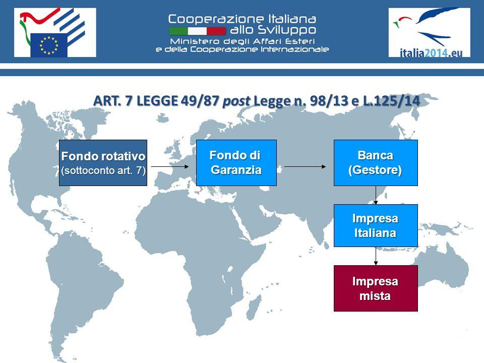 ART. 7 LEGGE 49/87 post Legge n. 98/13 e L.125/14 Fondo rotativo (sottoconto art. 7) Impresamista Fondo di GaranziaBanca(Gestore) ImpresaItaliana