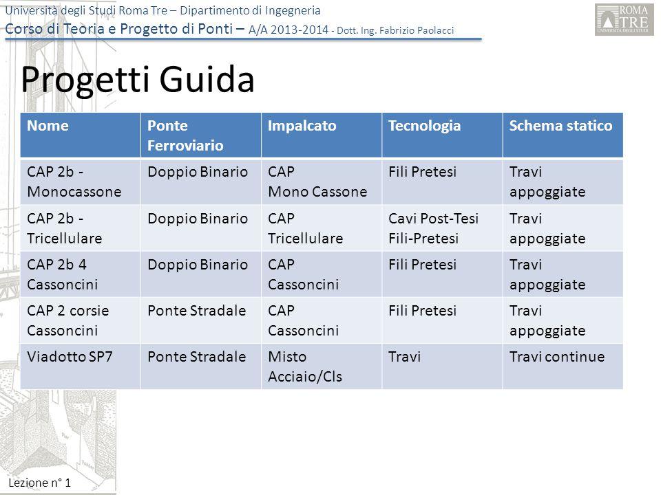 Università degli Studi Roma Tre – Dipartimento di Ingegneria Corso di Teoria e Progetto di Ponti – A/A 2013-2014 - Dott. Ing. Fabrizio Paolacci Lezion