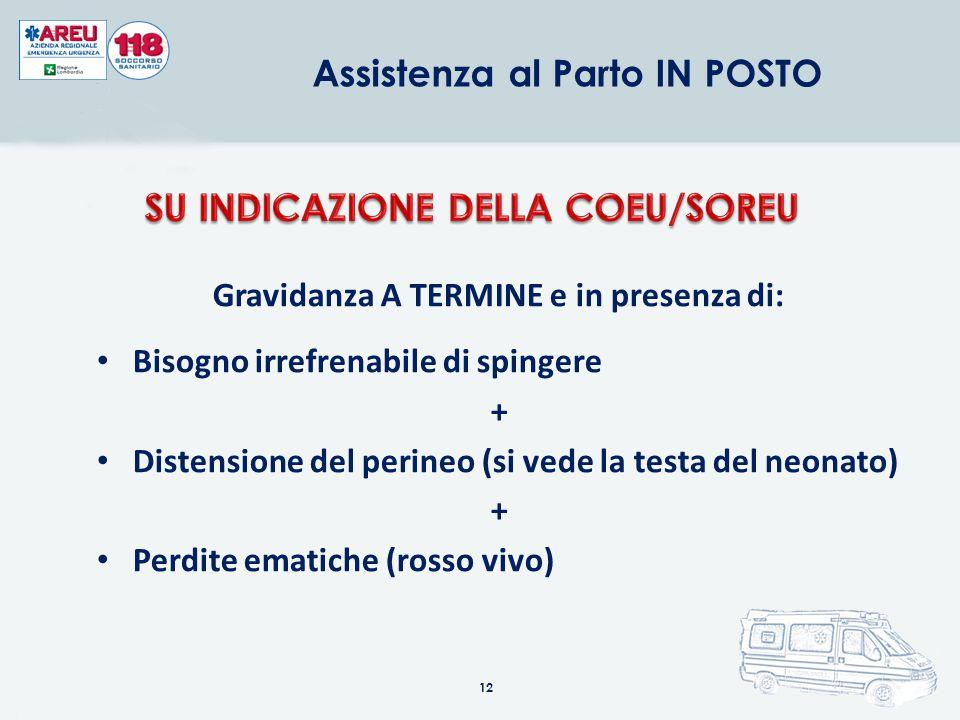 11 3° STADIO: SECONDAMENTO Fasi del Parto Fisiologico Fase POST PARTUM Fuoriuscita della placenta e degli annessi fetali. Avviene generalmente entro u