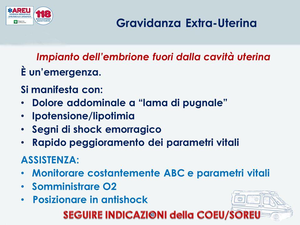 29 Non è necessariamente un'emergenza, la madre può presentarsi in buone condizioni generali Si manifesta con: sanguinamento lieve/medio dolore addomi