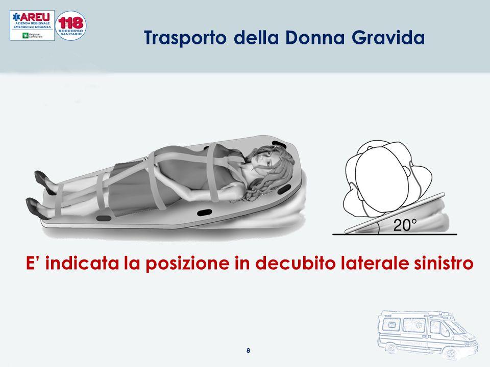 E' indicata la posizione in decubito laterale sinistro 8 Trasporto della Donna Gravida