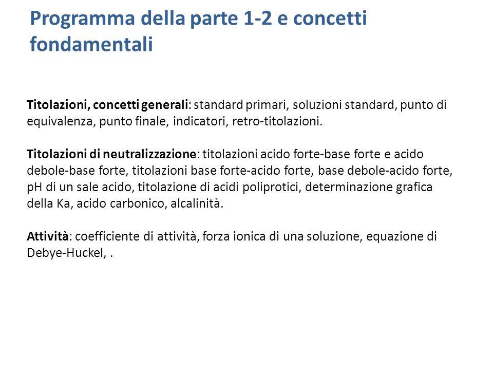 Programma della parte 1-2 e concetti fondamentali Titolazioni, concetti generali: standard primari, soluzioni standard, punto di equivalenza, punto finale, indicatori, retro-titolazioni.