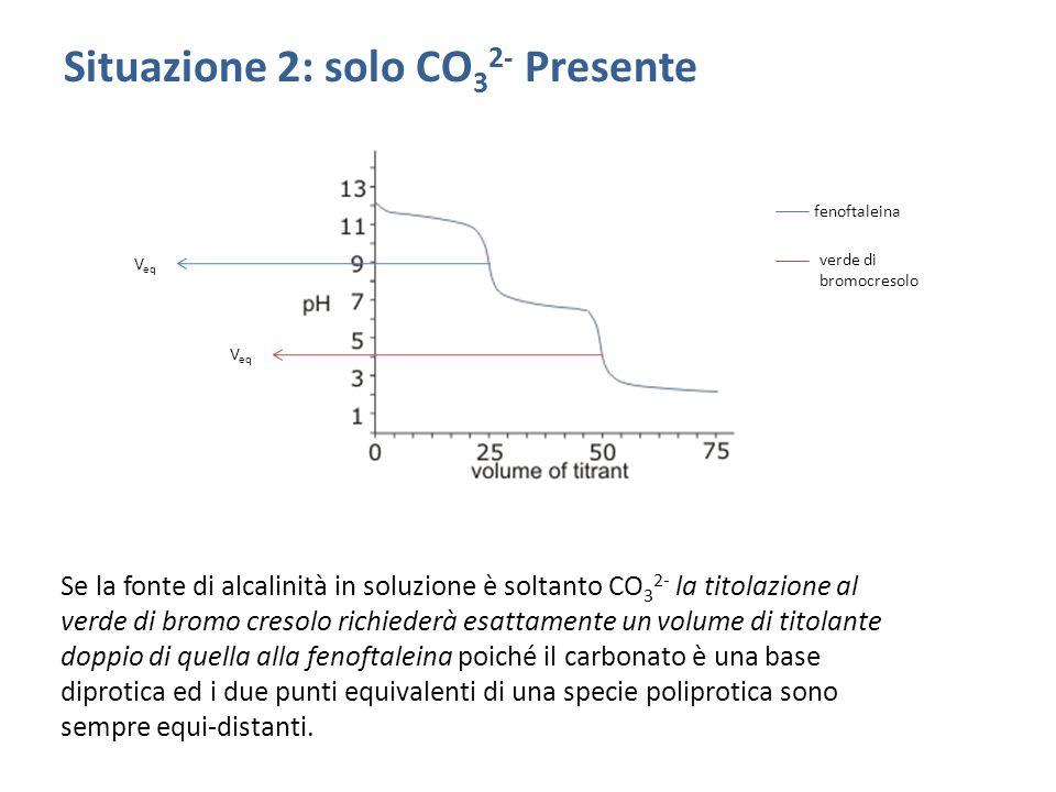 Situazione 2: solo CO 3 2- Presente V eq verde di bromocresolo fenoftaleina Se la fonte di alcalinità in soluzione è soltanto CO 3 2- la titolazione al verde di bromo cresolo richiederà esattamente un volume di titolante doppio di quella alla fenoftaleina poiché il carbonato è una base diprotica ed i due punti equivalenti di una specie poliprotica sono sempre equi-distanti.