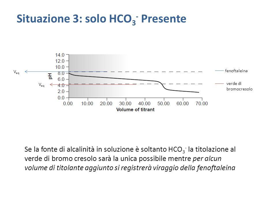 Situazione 3: solo HCO 3 - Presente V eq verde di bromocresolo fenoftaleina Se la fonte di alcalinità in soluzione è soltanto HCO 3 - la titolazione al verde di bromo cresolo sarà la unica possibile mentre per alcun volume di titolante aggiunto si registrerà viraggio della fenoftaleina