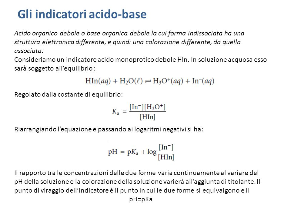 Gli indicatori acido-base Acido organico debole o base organica debole la cui forma indissociata ha una struttura elettronica differente, e quindi una colorazione differente, da quella associata.