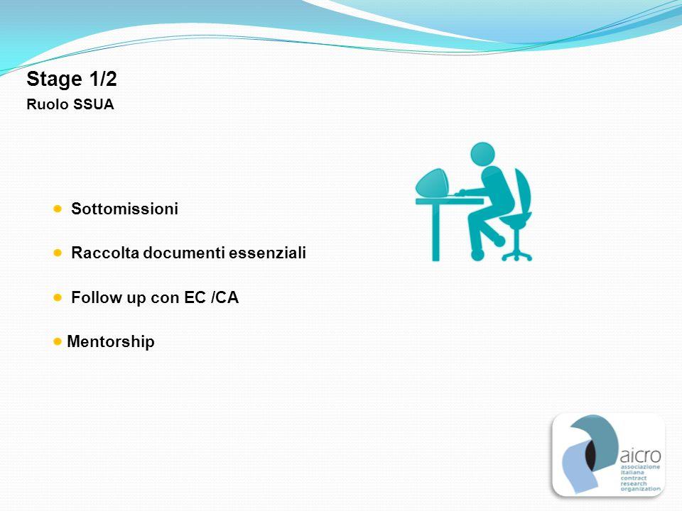 Sottomissioni Raccolta documenti essenziali Follow up con EC /CA Mentorship Ruolo SSUA Stage 1/2