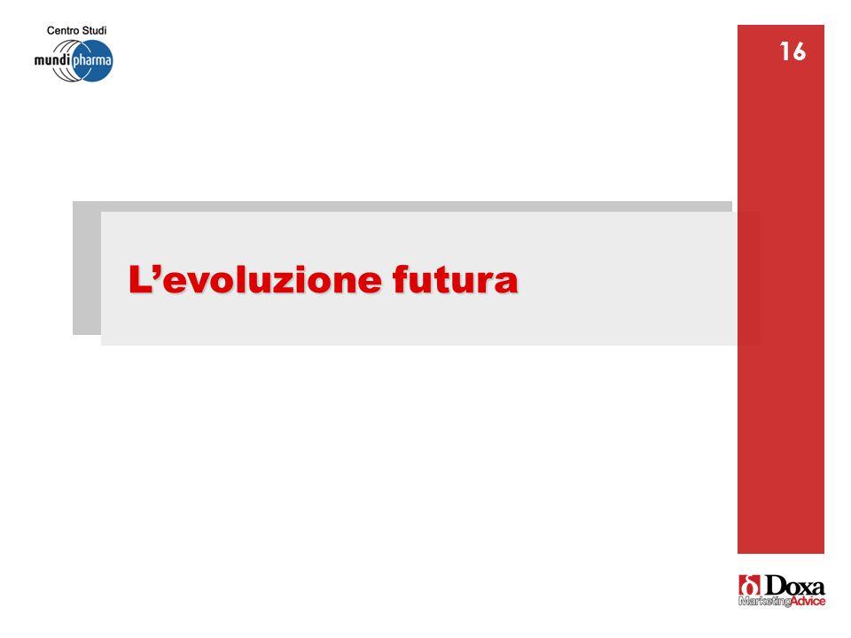 16 L'evoluzione futura 16