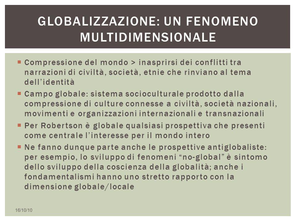  Compressione del mondo > inasprirsi dei conflitti tra narrazioni di civiltà, società, etnie che rinviano al tema dell'identità  Campo globale: sist