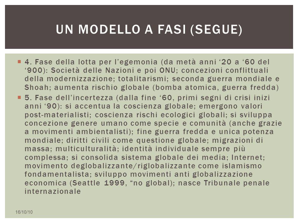  4. Fase della lotta per l'egemonia (da metà anni '20 a '60 del '900): Società delle Nazioni e poi ONU; concezioni conflittuali della modernizzazione